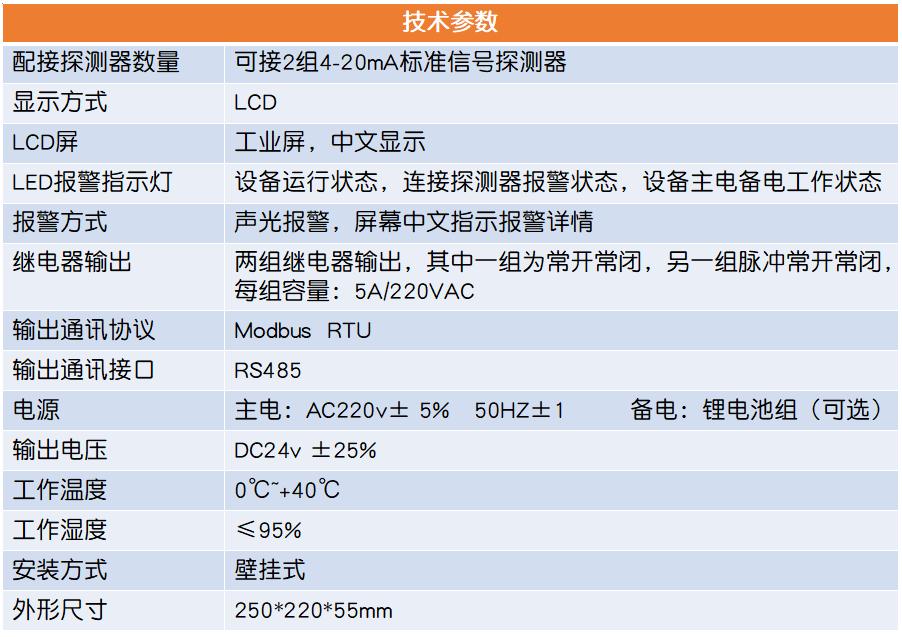 ZAD-2000A气体检测控制器 气体探测器